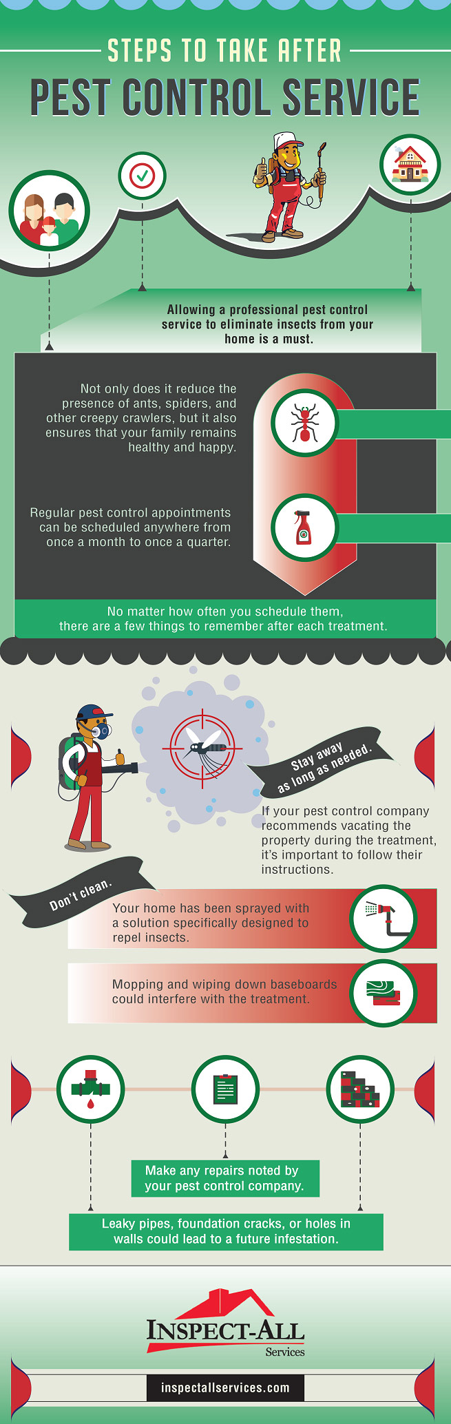 steps-after-pest-service-graphic-753999920.jpg